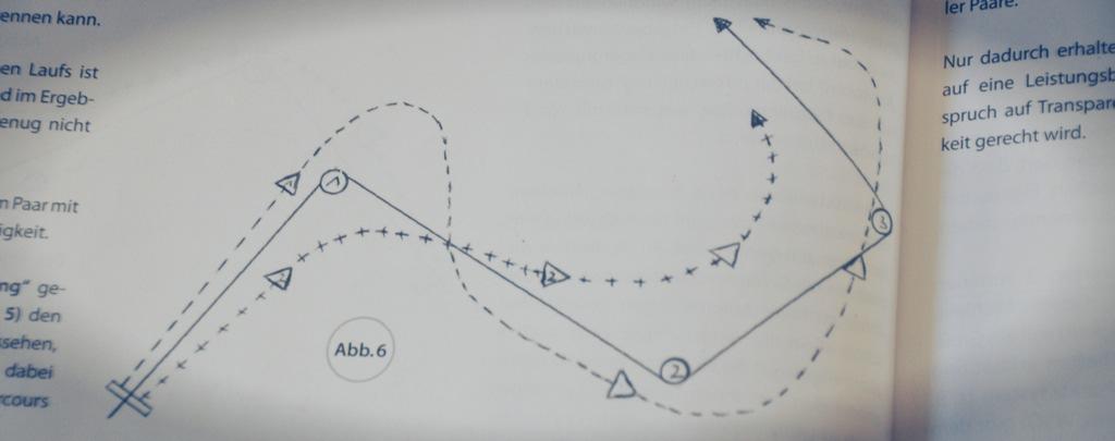 schemat gonitwy chartów